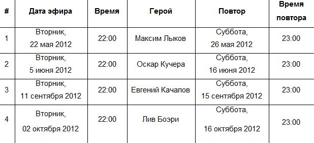 """Расписание выхода передач """"Один день со звездой покера"""":"""