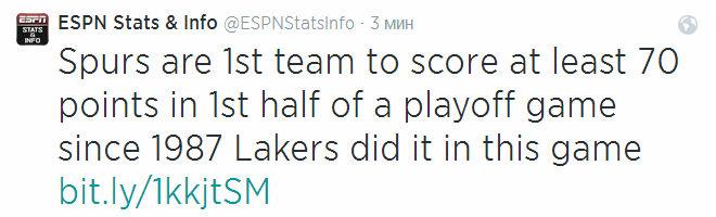 «Сан-Антонио» первая команда, которой удалось набрать минимум 70 очков до большого перерыва в плей-офф, начиная с 1987-го, когда это удалось «Лейкерс»
