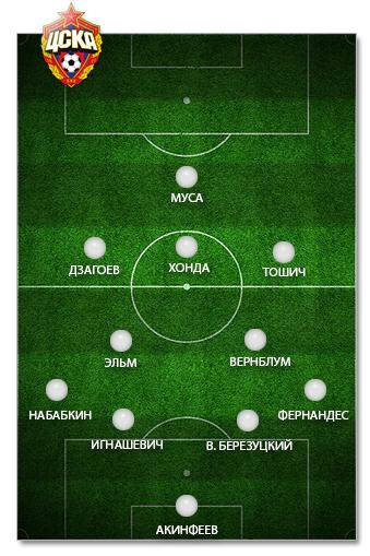 ЦСКА-2012: оптимальный состав
