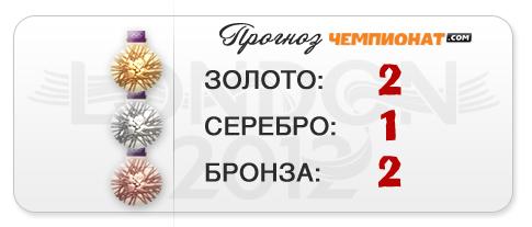 "Прогноз ""Чемпионат.com"" – два золота, серебро и две бронзы гребцов"