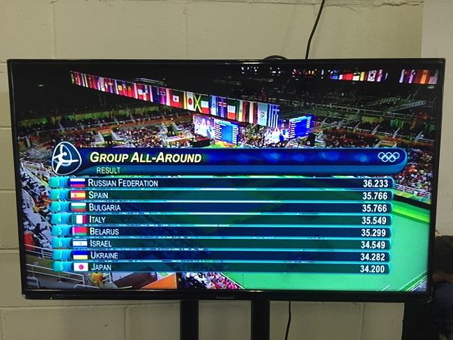 Россиянки выиграли групповые упражнения в художественной гимнастике