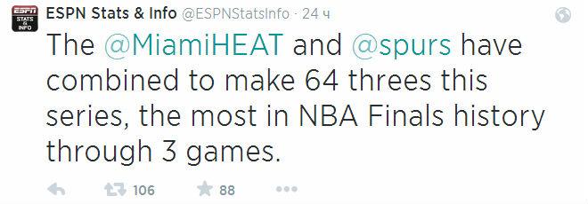 64 реализованных трёхочковых после трёх стартовых матчей финальной серии – абсолютный рекорд финалов НБА.