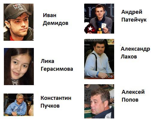 """""""Сборная"""" России"""