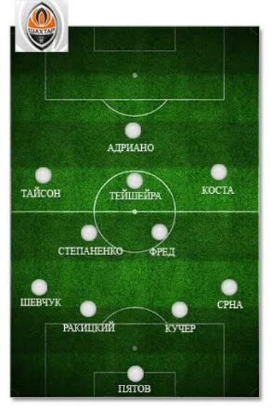 """""""Шахтёр"""": оптимальный состав в первой части сезона"""