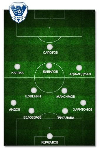 """""""Волга""""-2012: оптимальный состав"""
