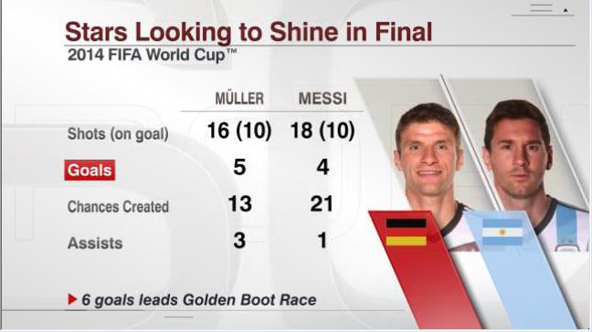 Источник — @ESPNStatsInfo