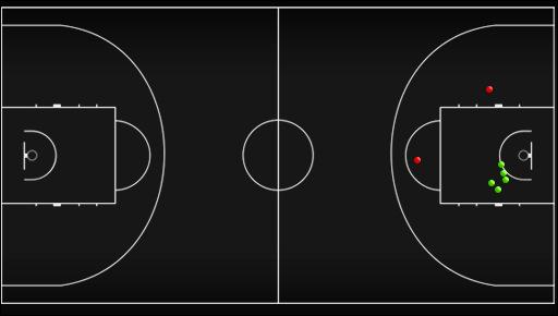 Схема-статистика бросков Кравцова и Лищука в первой половине матча против сборной России