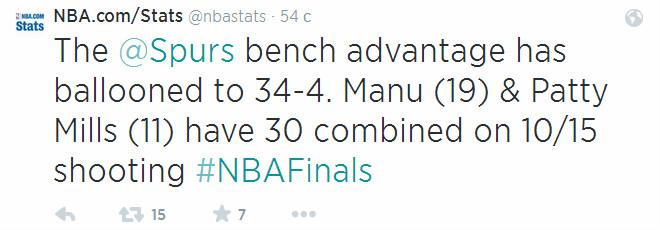 Вот, что значит, хорошая «скамейка»: пока Тони Паркер и Дэнни Грин бьют 0 из 13 с игры, их запасные партнёры громят визави 34:4.