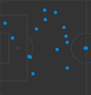 Точки пасов Рондона в матче «Монако» — «Зенит»