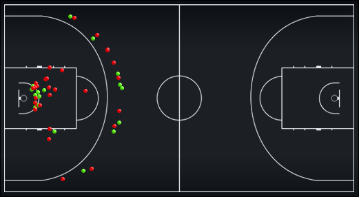 Схема-статистика бросков сборной Грузии в матче против сборной России
