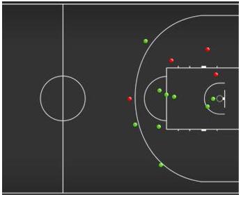 Схема бросков Луиджи Датоме в матче против сборной России