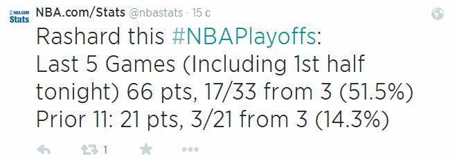 Преображение Рашарда Льюиса наглядно: в последних пяти встречах он набрал 66 очков (51,5% реализации) против 21 (14.3%) в предыдущих 11.