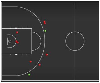 Схема бросков Виталия Фридзона и Алексея Шведа в заключительной четверти матча против сборной Италии