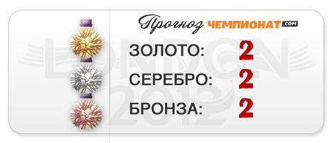 """Прогноз """"Чемпионат.com"""" – шесть медалей борцов"""
