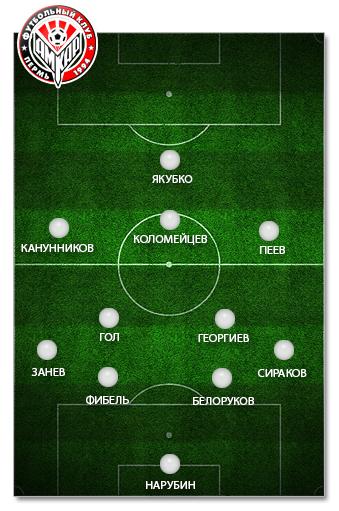 """""""Амкар: оптимальный состав"""