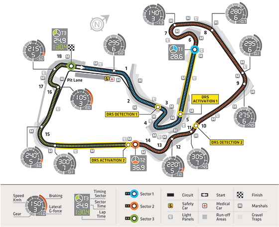 Гран-при Великобритании. Схема трассы