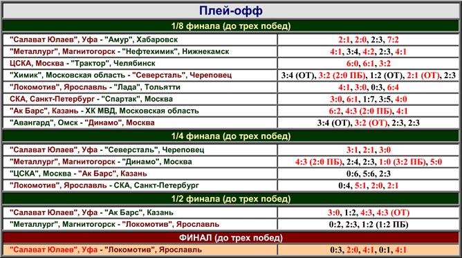 ���� �������. ����� 62. 2007-2008. ���� 09.