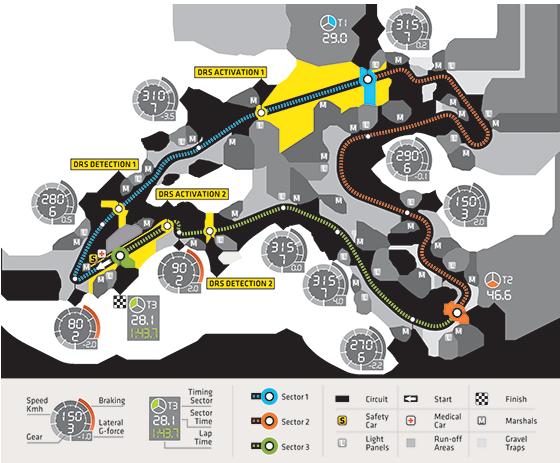 Схема трассы «Спа-Франкоршам»