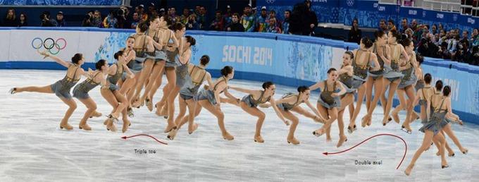 Прыжок Аделины Сотниковой. Источник — nytimes.com