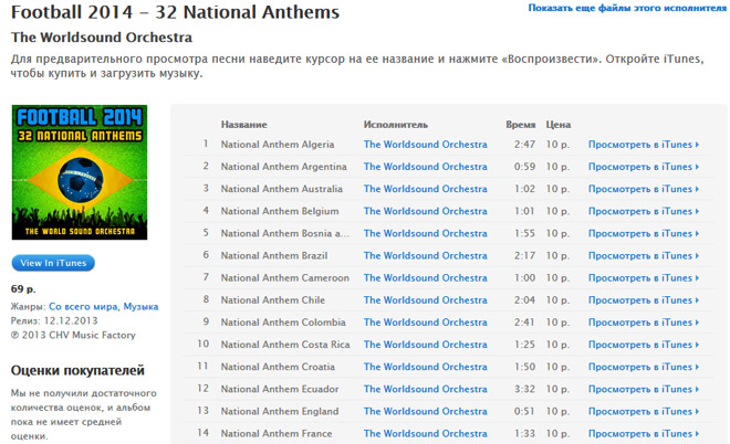 Football 2014 — 32 National Anthems