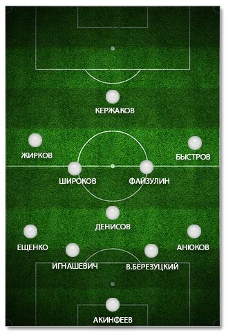 В таком сочетании сборная России начинала матч…