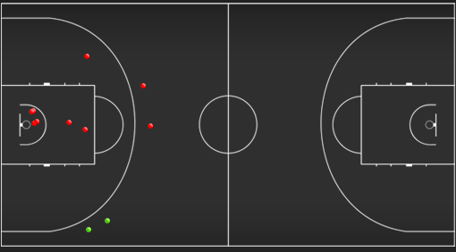 Схема-статистика бросков Петтери Копонена в матче против сборной России