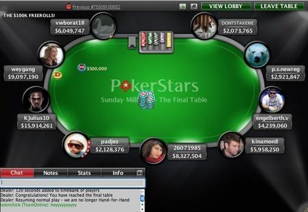 Финальный стол Sunday Million II