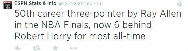 Рэй Аллен стал всего лишь вторым игроком. кому удалось реализовать 50 и более трёхочковых в финалах НБА. На первом месте с 56 естественно Роберт Орри.
