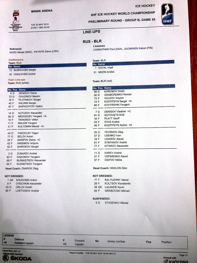 Стартовый протокол матча Россия — Белоруссия