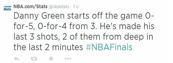 Исчерпывающая статистика по Дэнни Грину, принявшемуся поливать издали. Этот твит уже устарел, снайпер успел и третью положить после травмы Леброна.