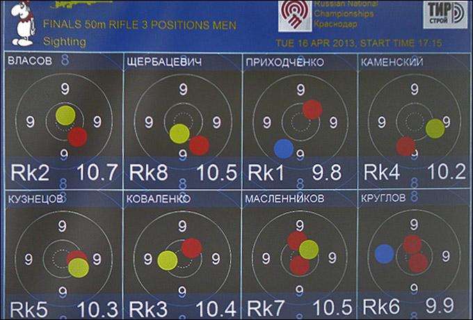 Программа отображения результатов фирмы SIUS Ascor позволяет следить за ходом стрельбы в реальном времени