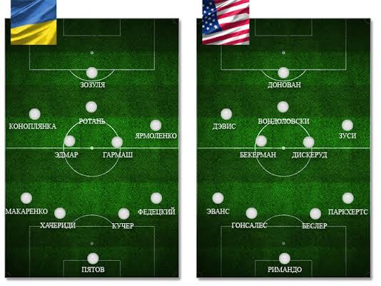 Украина — США: ориентировочные составы