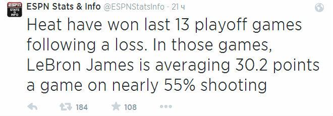 «Майами» выиграл 13 последних встреч плей-офф, после того как терпел поражение. Леброн Джеймс в них набирал по 30,2 очка, реализуя 55% бросков.
