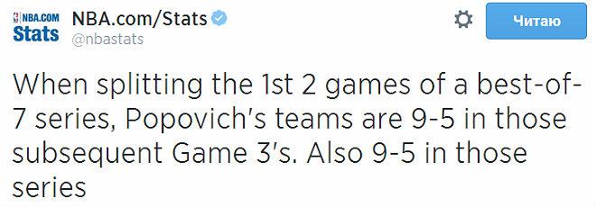 Команды Грега Поповича при счёте 1-1 выигрывали третью встречу в серии до семи побед в 9 случаях из 14, столько же и саму серию после.