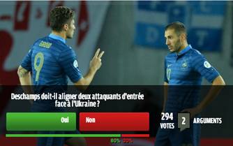 Большинство хочет, чтобы Франция сыграла с двумя нападающими
