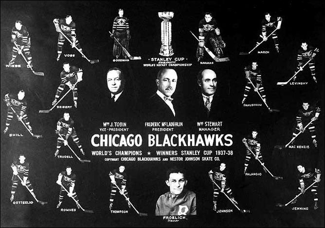 """История Кубка Стэнли. Часть 46. 1937-1938. """"Чикаго Блэкхоукс""""."""