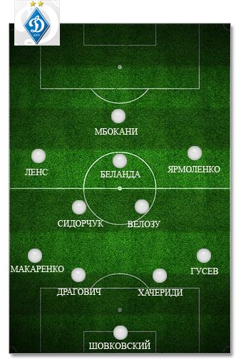 """""""Динамо"""": оптимальный состав"""