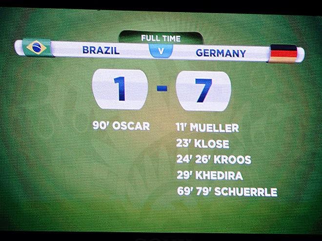 Никогда и нигде хозяев на чемпионатах мира так не лупили