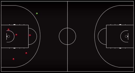 Схема-статистика бросков Тони Паркера во второй и третьей четвертях матча против сборной России