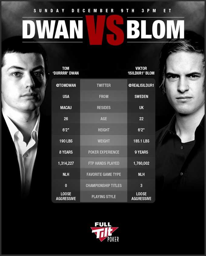 Том Дван vs Виктор Блом