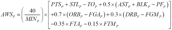 Формула расчёта показателя успешности