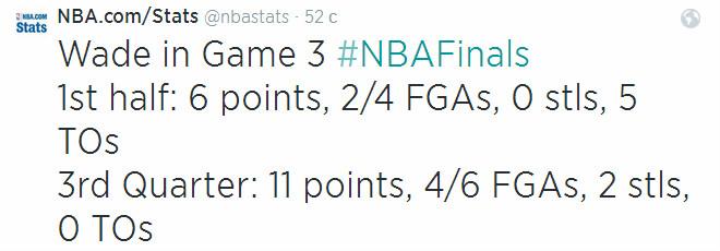 Дуэйн Уэйд проснулся после невзрачной первой половины, за третью четверть защитник набрал 11 очков.