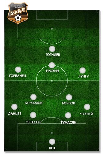 """""""Урал"""": оптимальный состав"""