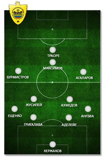 """""""Анжи"""": оптимальный состав"""