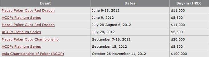 Расписание PokerStars Макао