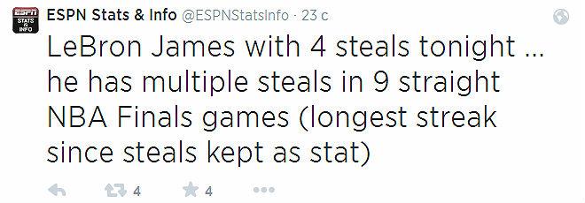 Леброн Джеймс не уходит без перехвата в девяти играх финальных серий кряду – это лучший результат в истории со времён фиксирования данной статистики.