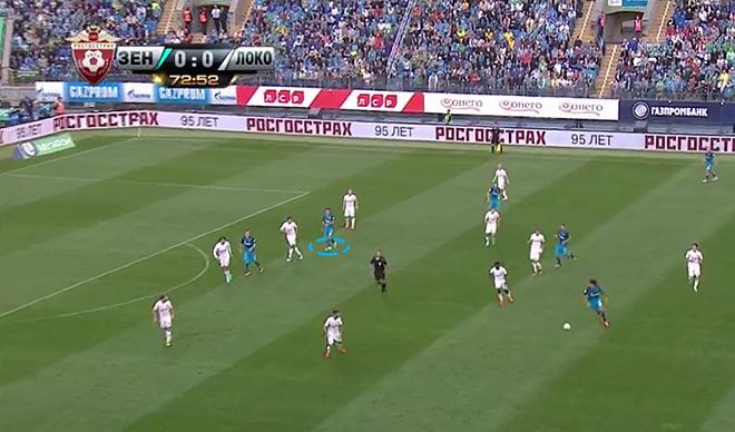 Тактический разбор стартовых матчей РФПЛ