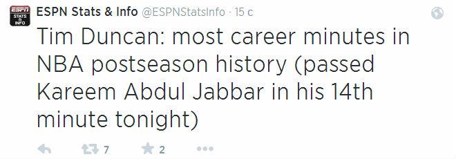 Тим Данкан тем временем вышел на первое место по количеству минут, проведённых в плей-офф за всю историю, миновав Карима Абдул-Джаббара.