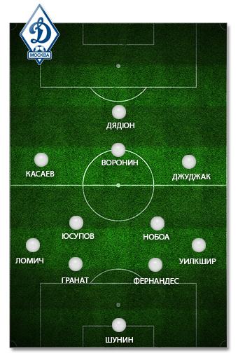 """""""Динамо"""" сейчас"""