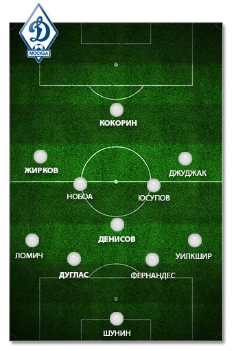 """""""Динамо"""" с Дугласом, Жирковым, Денисовым и Кокориным"""